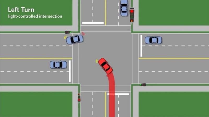 Cách sử dụng công tắc đèn xe ô tô an toàn hiệu quả